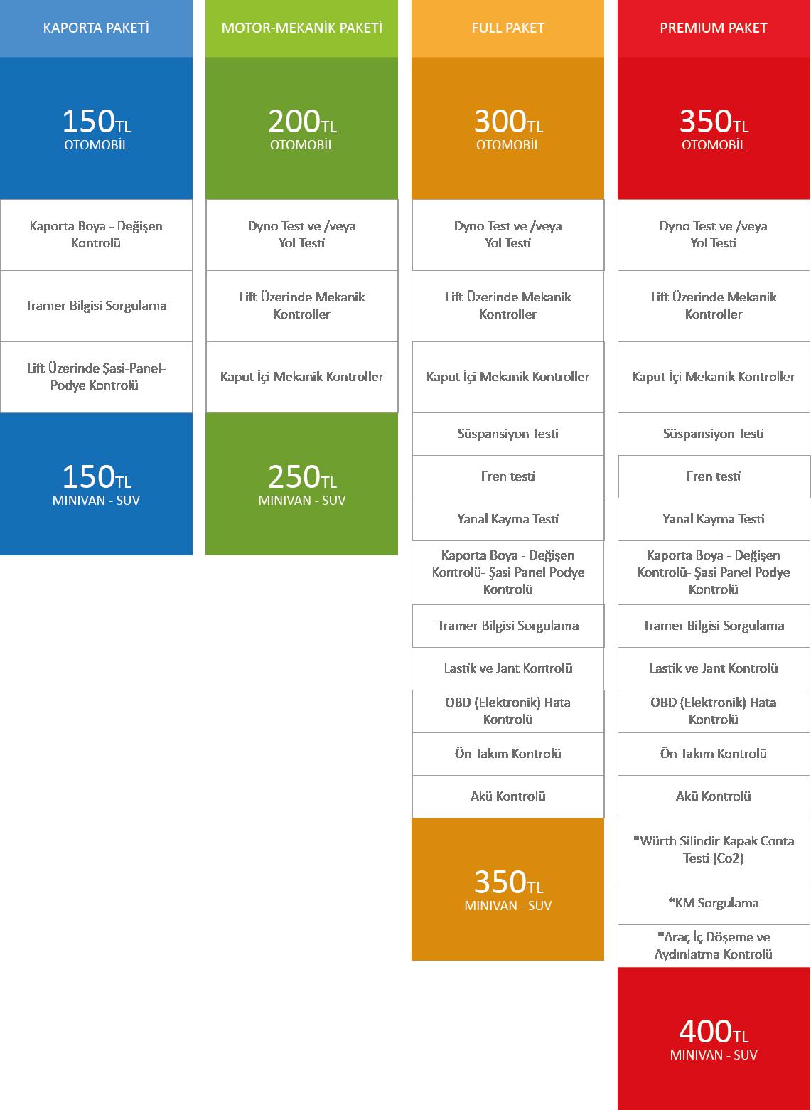 oto ekspertiz fiyatları